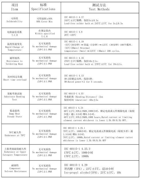 合金优德88中文官网2512特性.jpg