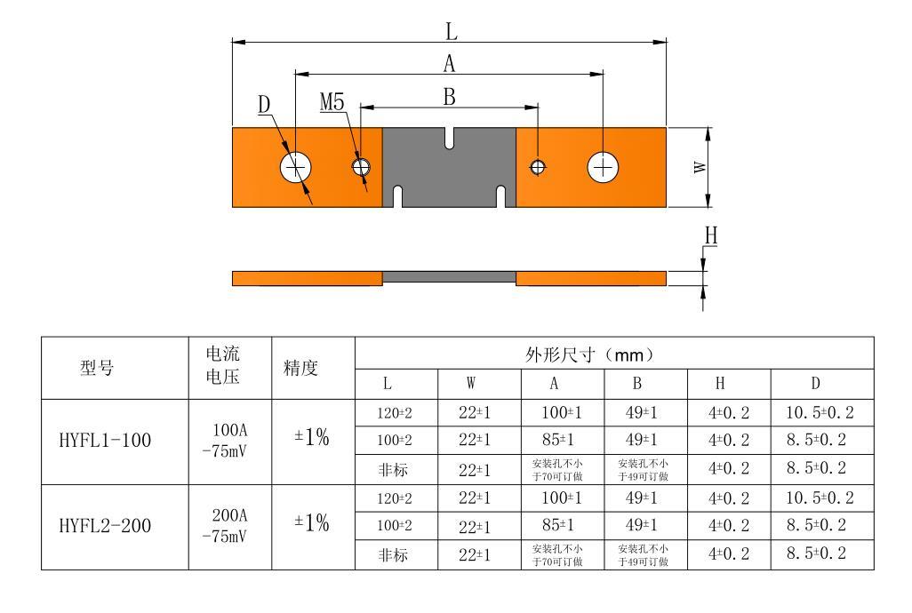 高功率分流器尺寸规格1.jpg