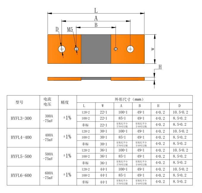 高功率分流器尺寸规格2.jpg