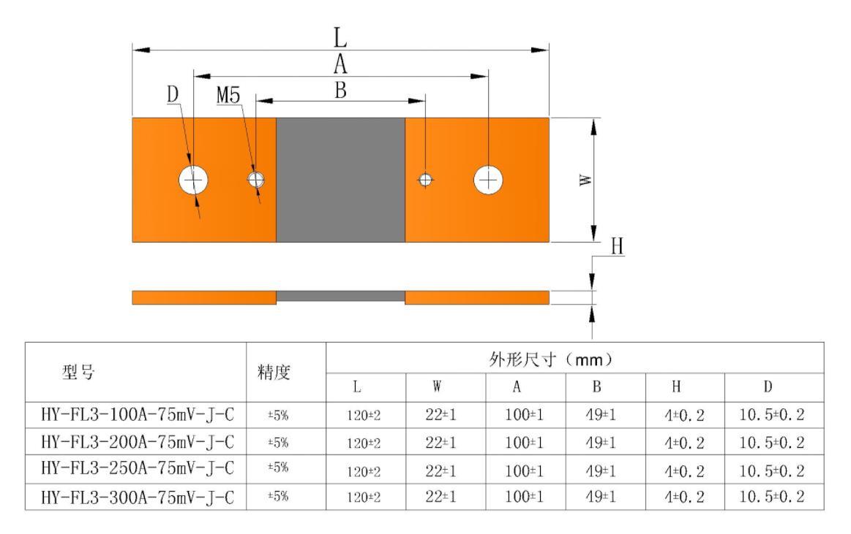 高功率分流器尺寸规格
