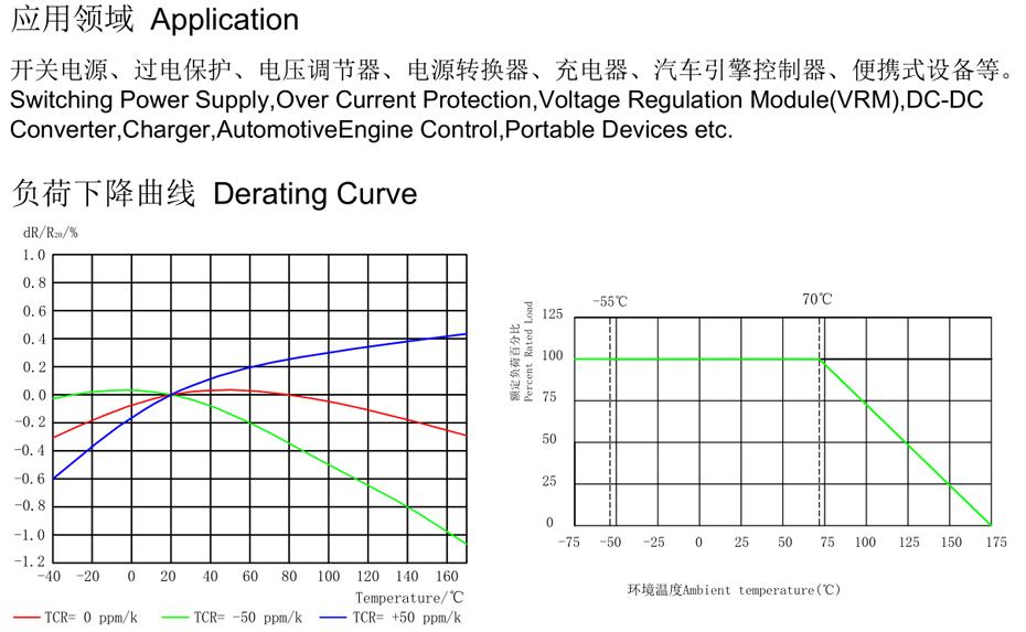 高功率分流器应用领域.jpg